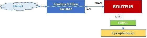 ConfigPrincipe.jpg.d98fe492d235c3970809b1efd59c7fd2.jpg