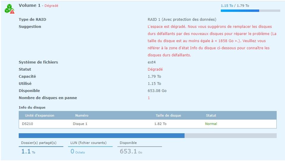 1576349479_RAIDDS210failure.jpg.645beaaae8443f9b02f1b96cdc3477a5.jpg